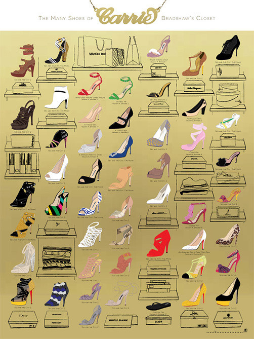 many shoes of carrie